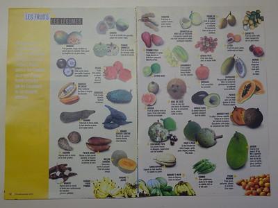 014_Martinique  Les Fruits et Légumes