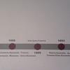 037_Asuncion  El Cabildo  Museo del Inmigrante  42 different countries