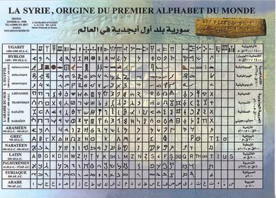 002_Syrie_Origine_du_Premier_Alphabet_au_Monde