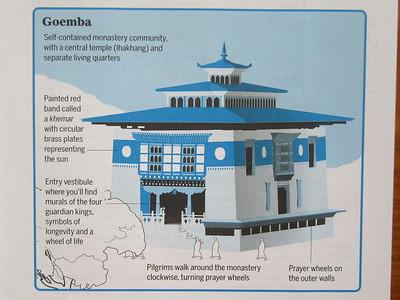 007_Bhutan Architecture, Goemba