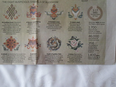 013_Tibet  The Eight Auspicious Symbols of Buddhism