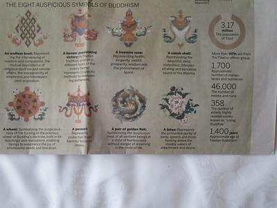 013_Tibet  The Eight Auspicious Symbols of Buddhism