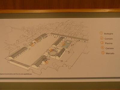 0343_Paestum_Museum_Reconstitution_Foro_del_Reppublica