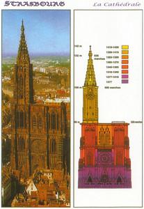 013_Strasbourg_La_Cathedrale_Annees_de_construction
