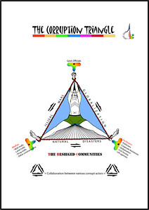 The Corruption Triangle!