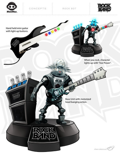 RockBand: Licensed Product Concept.