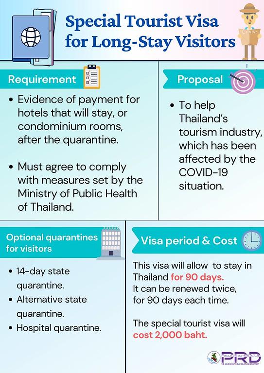 STV - Special Tourist Visa Guidelines