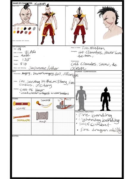 Character Design-Agni