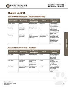 Brewery Quality Manual Page Sample