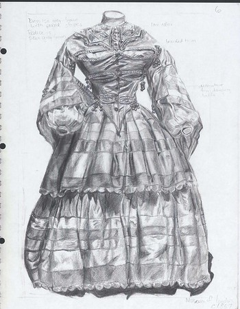Drawing of dress circa 1857, Museum of London