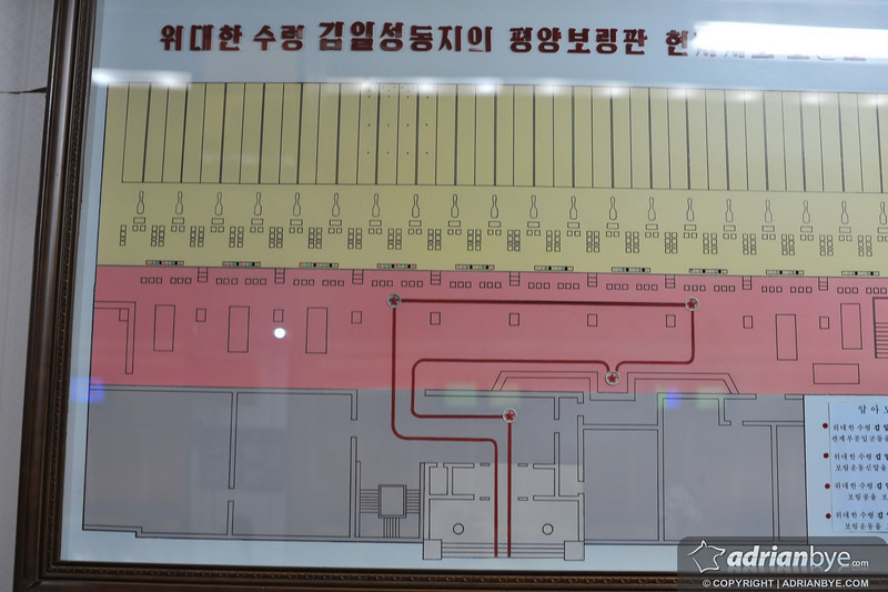 I was very confused by this which was on the wall of the bowling alley.  It turns out this was the path walked by the Dear Leader through the bowling alley when he came to visit a few years ago.