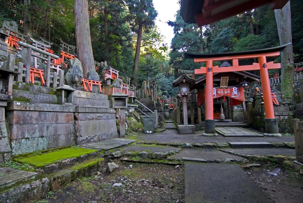 Fushimi-inari Shrine in Kyoto, Japan