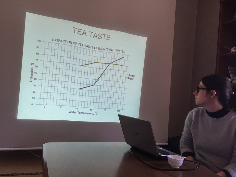 Tea 101 presentation at Ububu Tea Farm, Japan