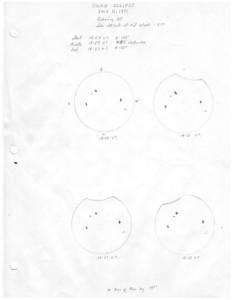 Partial Solar Eclipse, 11 July 1991