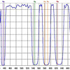 "Hutech IDAS LPS-P2 Light Pollution Suppression filter spectral response curve sourced from <a href=""http://www.sciencecenter.net/hutech/idas/filtplt.htm"">http://www.sciencecenter.net/hutech/idas/filtplt.htm</a>"