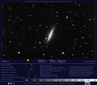 M82 in Ursa Major