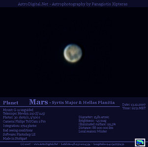 Syrtis Major and Hellas - Mars