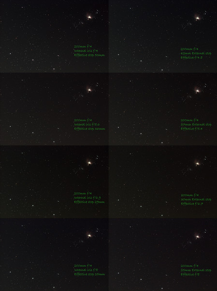 Star Diffraction Test using Orion's Belt and Sword - 20/11/2018