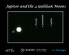 Jupiter and the four Galilean Moons.