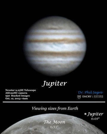 Compared to the size of the Moon, Jupiter is really small.