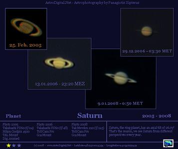 Saturn 2005-2008