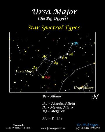 Ursa Major image from Voyager4.5 planetarium program.