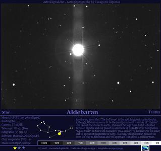 Aldebaran (Alpha Tauri)
