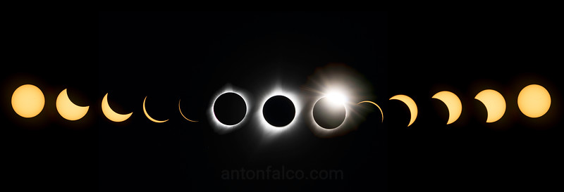 Solar Eclipse Composite
