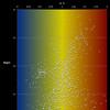 <h2>Colour-Magnitude diagram for NGC5286</h2>