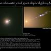 The Relativistic Jet of Giant Elliptical Galaxy M87