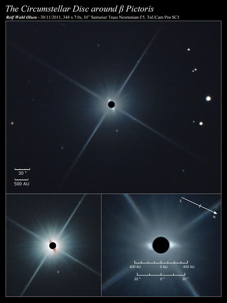 The Circumstellar Disc around Beta Pictoris
