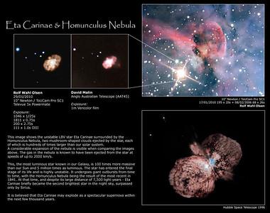 Visible expansion of the Homunculus Nebula around Eta Carinae