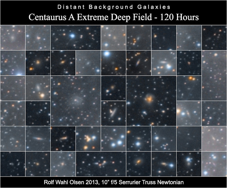 Centaurus A: Gallery of Distant Background Galaxies