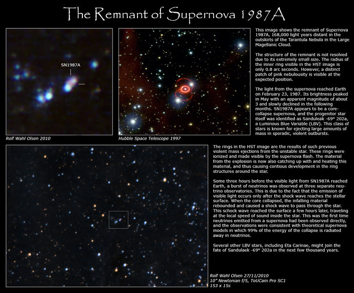 The Remnant of Supernova 1987A
