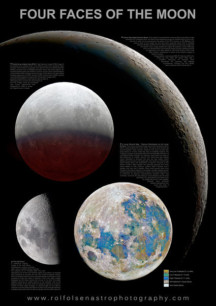 Large Format Poster: Four Faces of the Moon