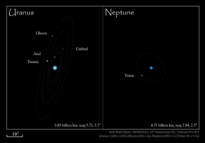 The Distant Worlds of Uranus and Neptune