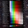 StarAnalyzer Spectra Comparison of 31 Naked Eye Stars