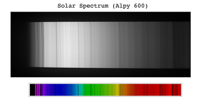 Solar Spectrum, 8/19/2018. Taken using Alpy 600 spectrometer with 23 micron slit and ASI183MM camera. Spectroscope was illuminated directly with light from the sky while pointed away from Sun, mostly cloudy with some blue (original monochrome data and normalized synthetic color spectrum).