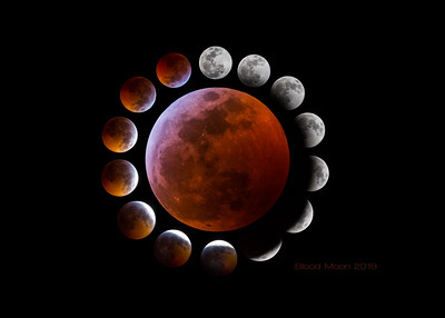 January 20-21 2019 Total Lunar Eclipse.