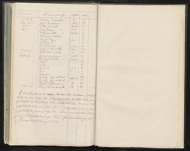 1875um-fjöldi í sókn væntanlega manntal tekið um 187eitthvað