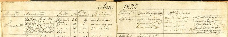 1820 Tjarnarkot