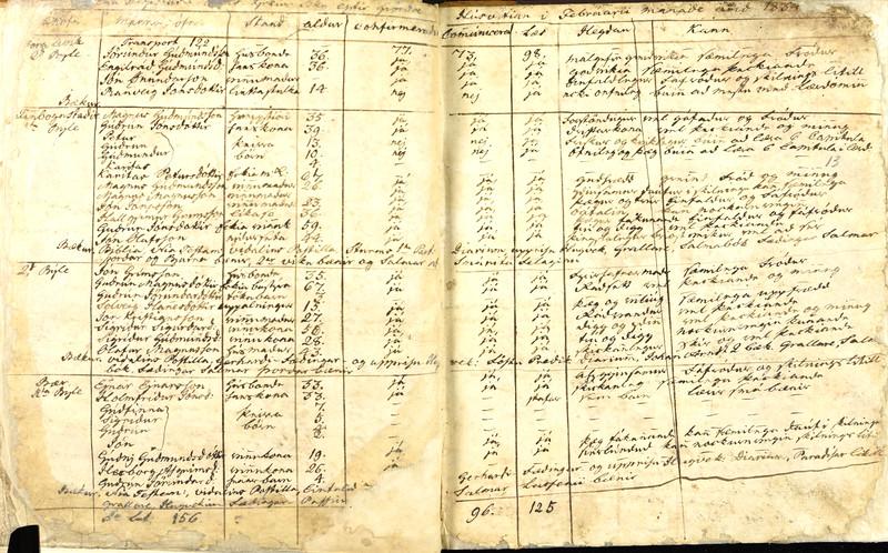 1834 - Finnbogastaðir (MGuðm)