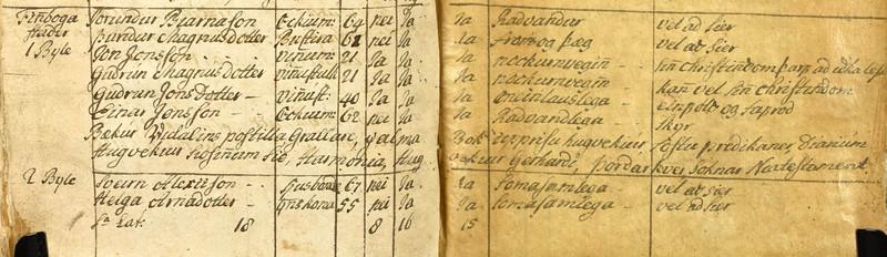 1788 Finnbogastaðir (GuðrúnMagn)