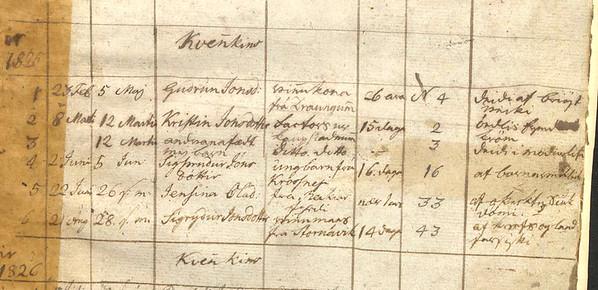 1825-Jensína1deyr-22jún