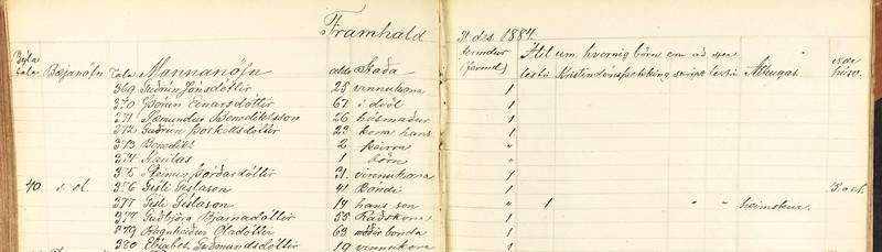 1884-Ófeigsfjörður-frh-SBogGK  add keywords