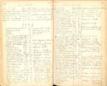 1889 Hólshreppur innkominn