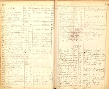 1888 Til Vesturheims