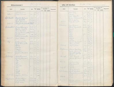 1921-Baldurshagi