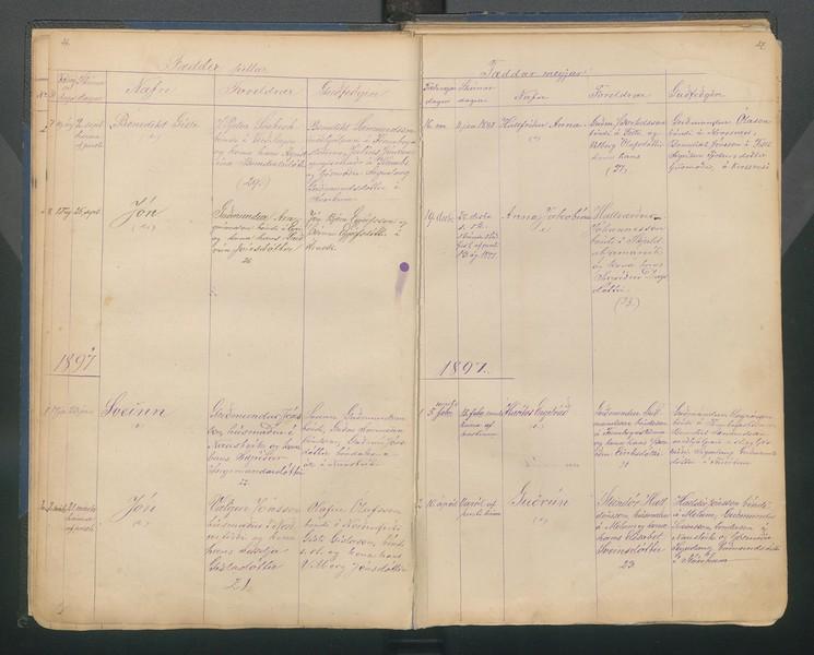 1896 Benedikt Gísli Ágústínusonur og Péturs