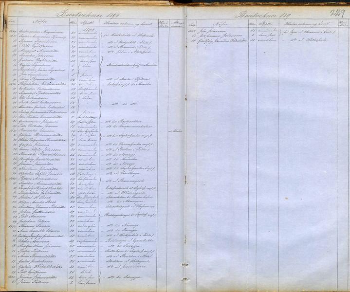 1892 Burtrekinn Hólmasókn - BenBen til Noregs